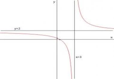 STUDIO DI Funzione del tipo Y=F(X)